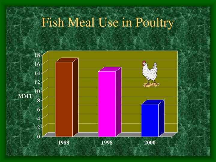 Fish Meal Use in Poultry