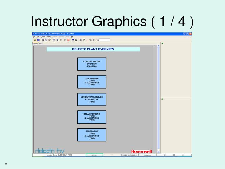 Instructor Graphics ( 1 / 4 )