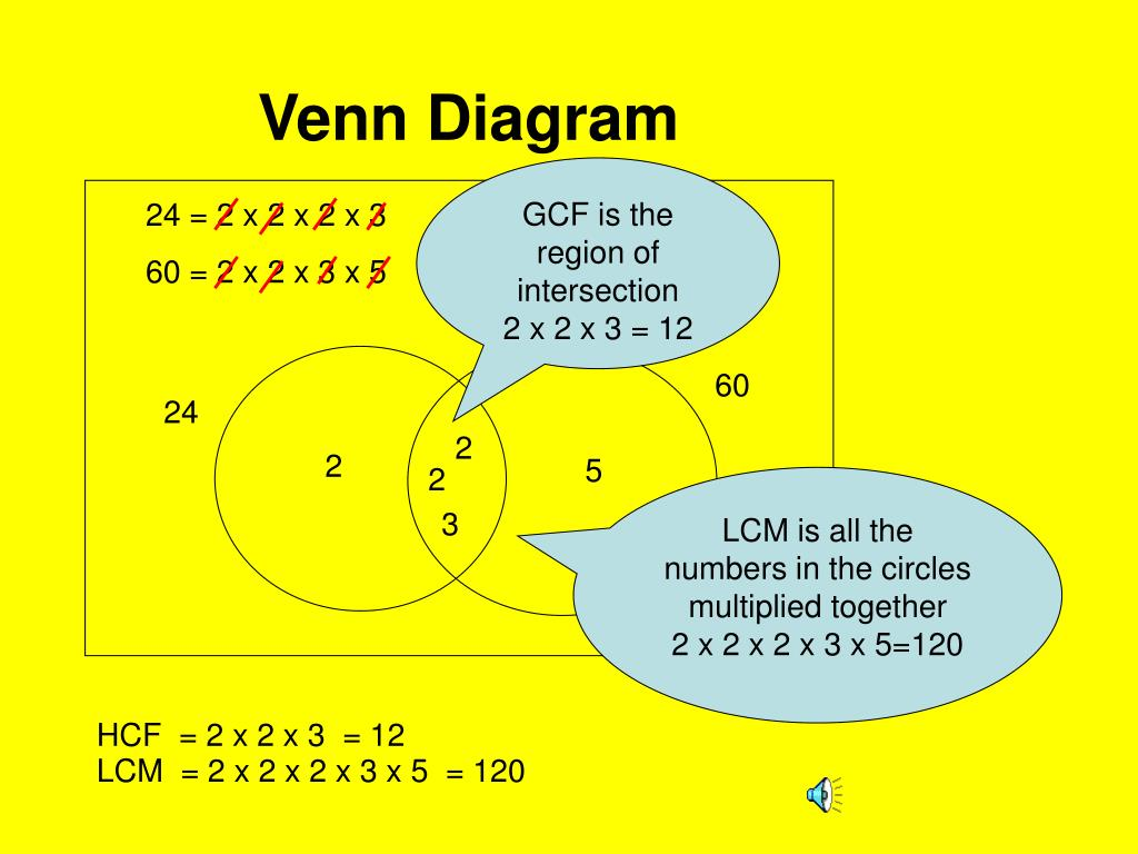 ppt - use of venn diagrams to find the gcf and lcm powerpoint presentation