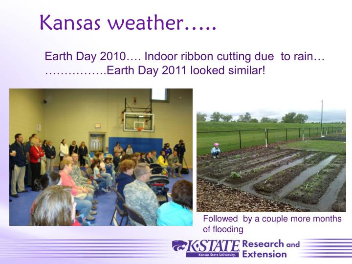 Kansas weather…..