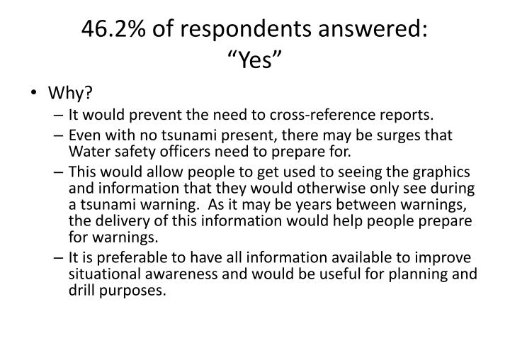 46.2% of respondents answered: