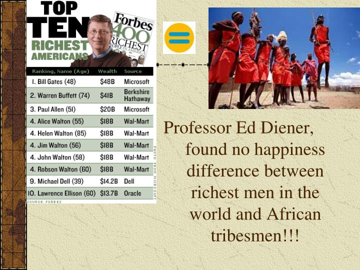 Professor Ed Diener, found no happiness difference between richest men in the world and African tribesmen!!!