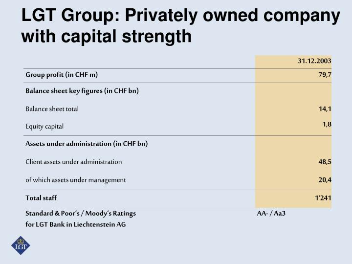LGT Group: Privately owned company with capital strength