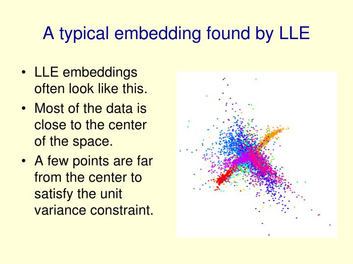 A typical embedding found by LLE
