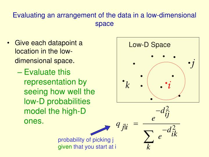 Evaluating an arrangement of the data in a low-dimensional space