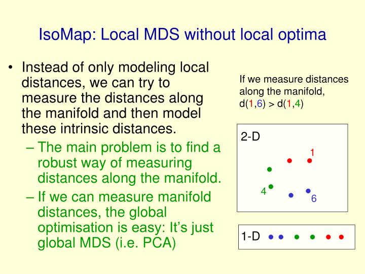 IsoMap: Local MDS without local optima