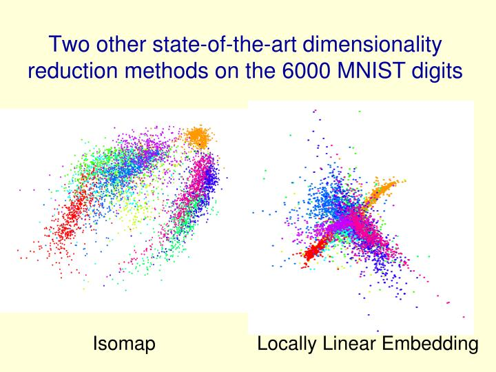 Two other state-of-the-art dimensionality reduction methods on the 6000 MNIST digits