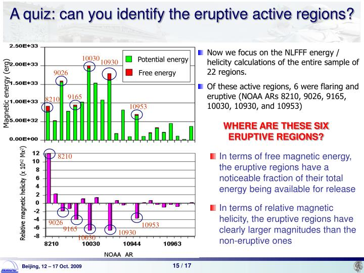 A quiz: can you identify the eruptive active regions?