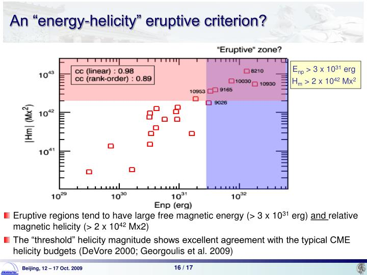 """An """"energy-helicity"""" eruptive criterion?"""