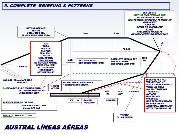 9. COMPLETE  BRIEFING & PATTERNS