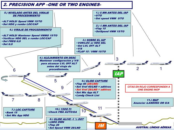 2. PRECISION APP –ONE OR TWO ENGINES-