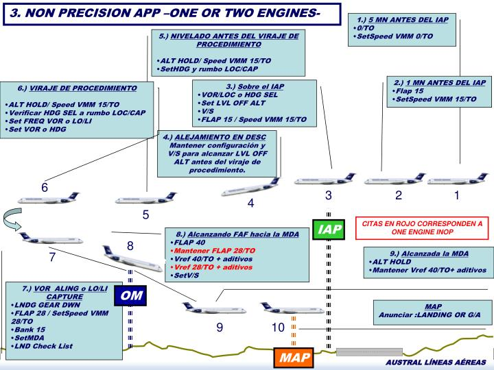 3. NON PRECISION APP –ONE OR TWO ENGINES-