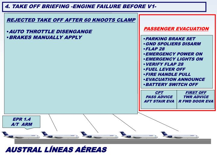 4. TAKE OFF BRIEFING -ENGINE FAILURE BEFORE V1-