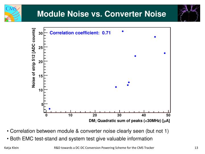 Module Noise vs. Converter Noise