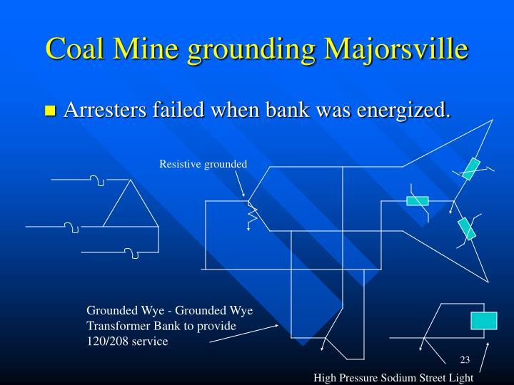 Coal Mine grounding Majorsville