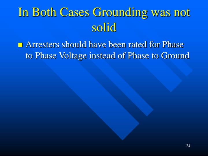 In Both Cases Grounding was not solid