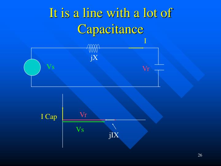 It is a line with a lot of Capacitance