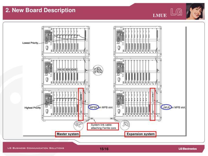 2. New Board Description