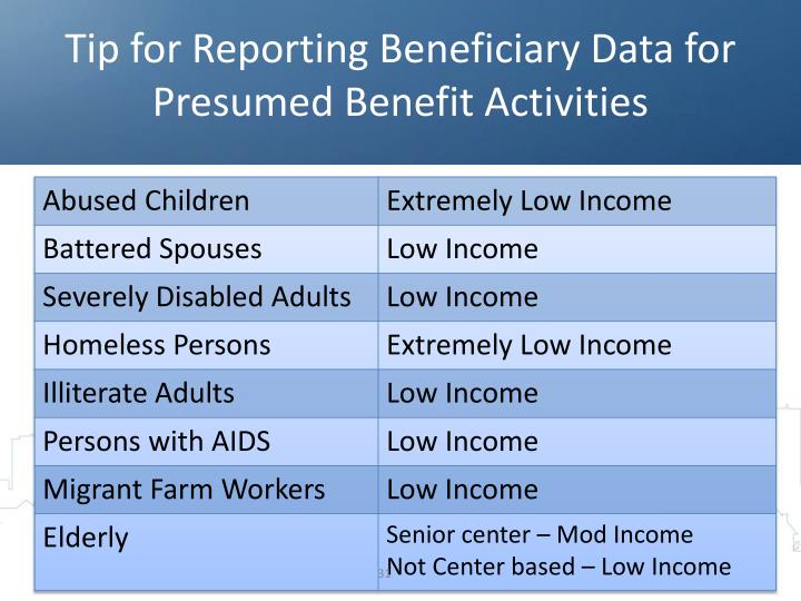 Tip for Reporting Beneficiary Data for Presumed Benefit Activities