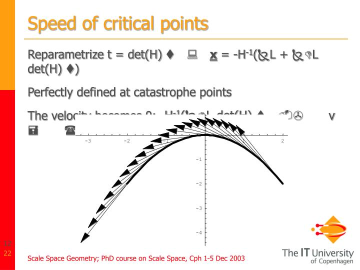Speed of critical points