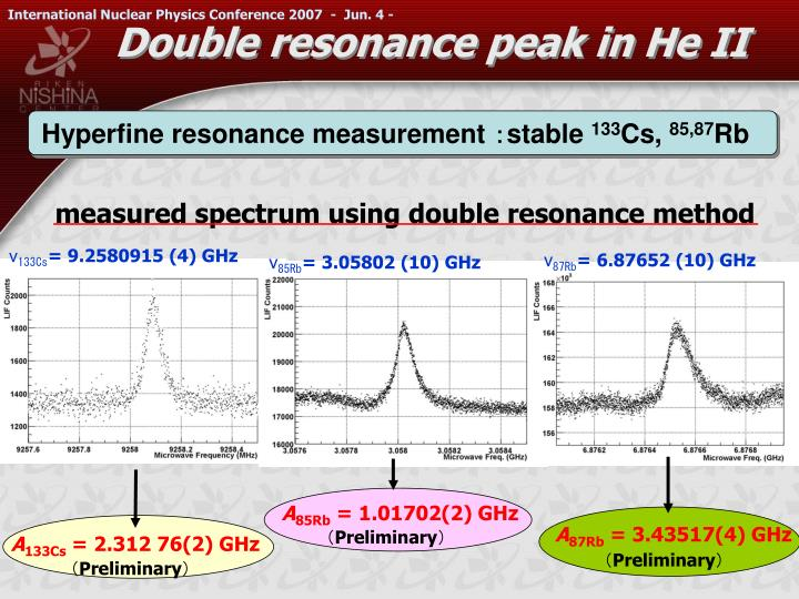 Double resonance peak in