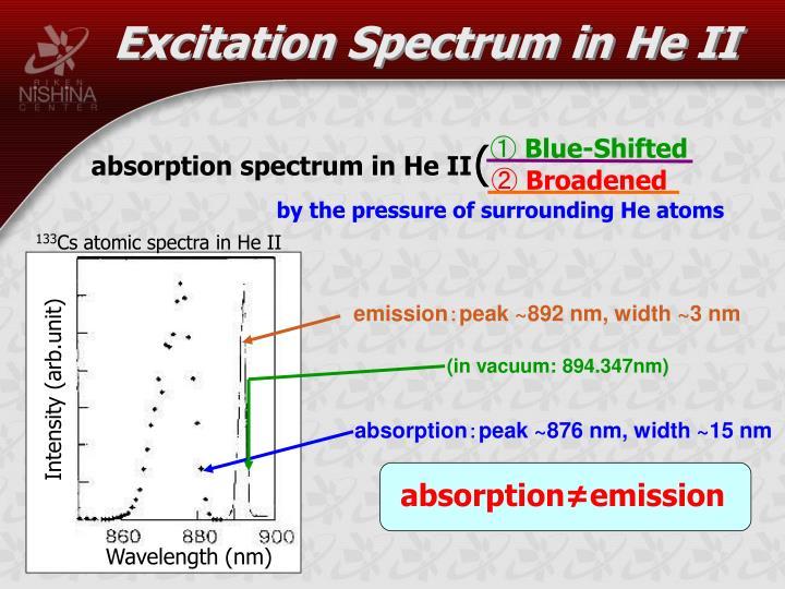 Excitation Spectrum in He II