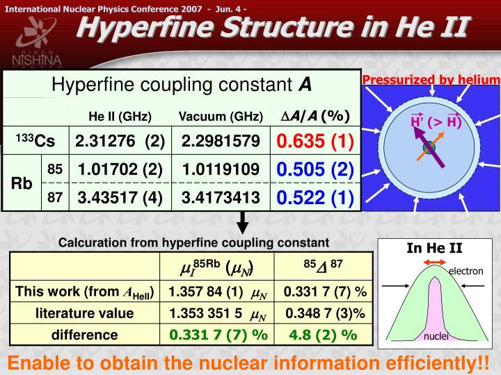 Hyperfine Structure in