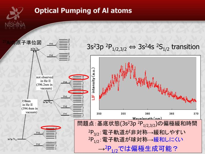 Optical Pumping of Al atoms