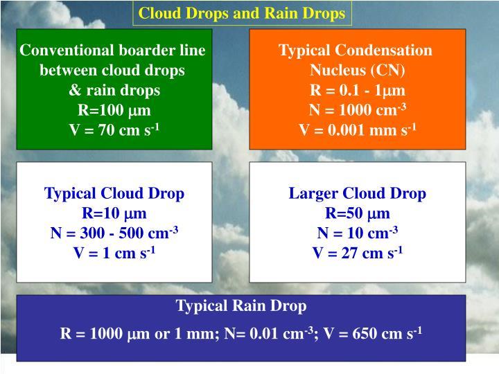 Cloud Drops and Rain Drops