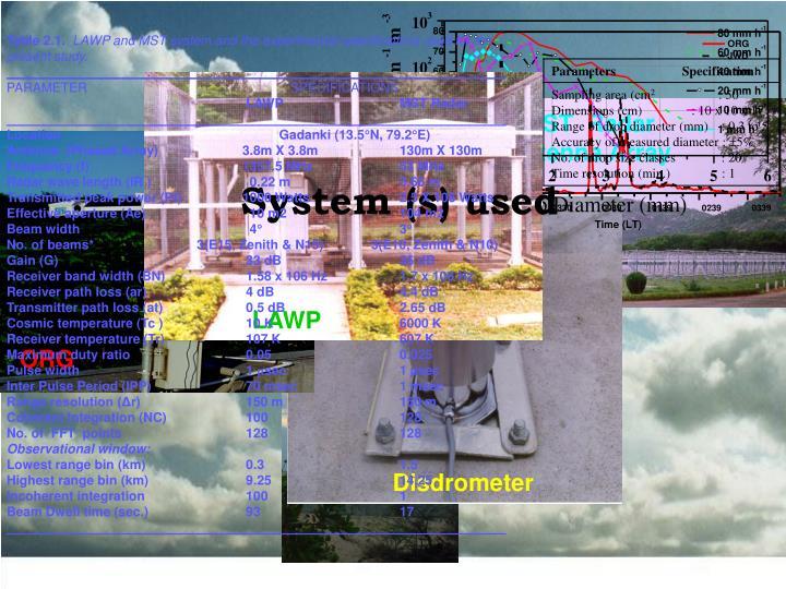 MST  Radar Antenna Array