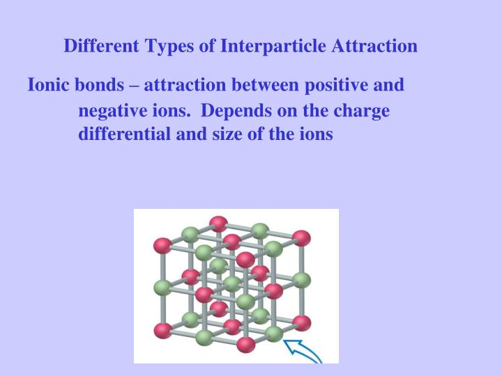 Different types of interparticle attraction