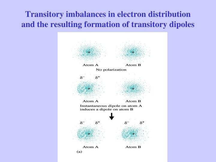 Transitory imbalances in electron distribution and the resulting formation of transitory dipoles