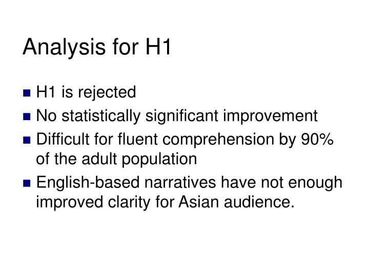 Analysis for H1