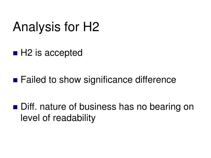 Analysis for H2