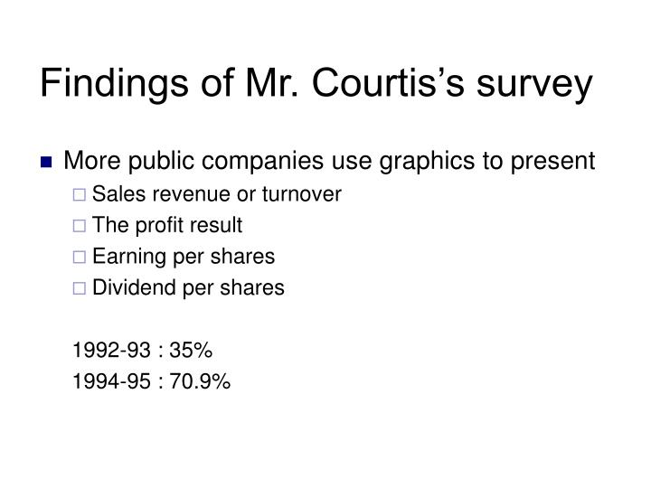 Findings of Mr. Courtis's survey