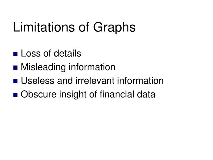 Limitations of Graphs