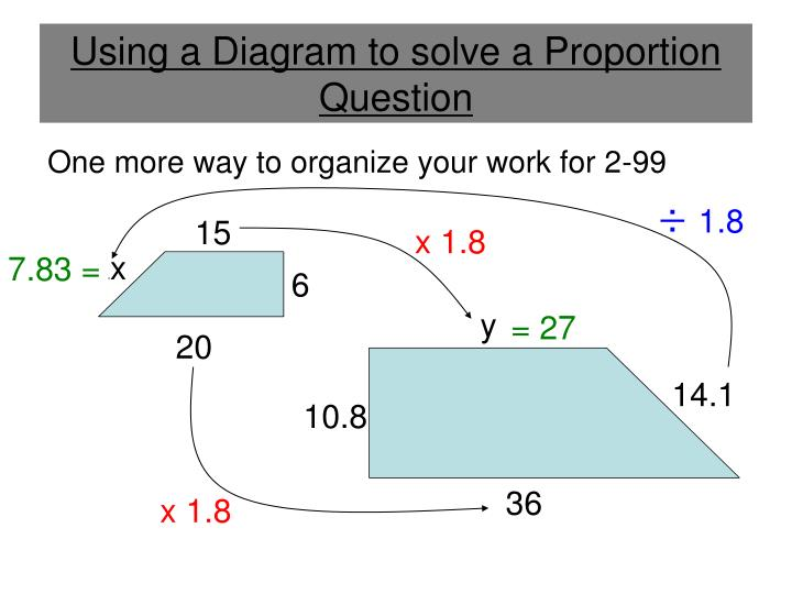 Using a Diagram to solve a Proportion Question