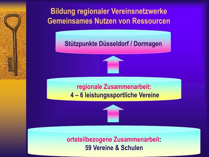 Bildung regionaler Vereinsnetzwerke