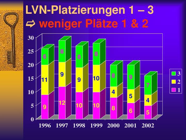 LVN-Platzierungen 1 – 3