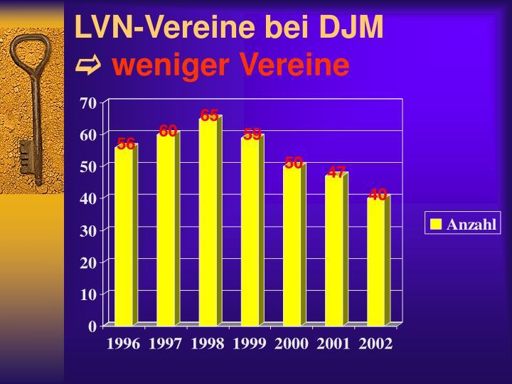 LVN-Vereine bei DJM