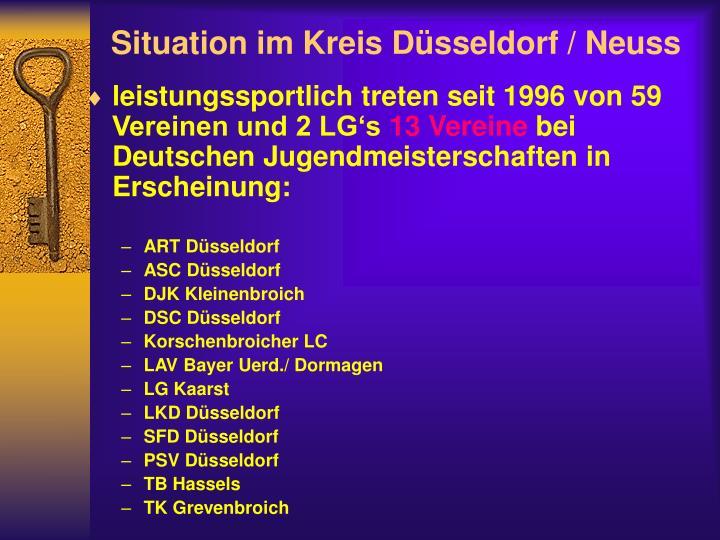 Situation im Kreis Düsseldorf / Neuss