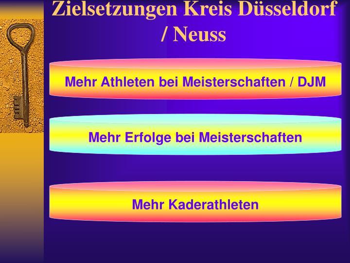 Zielsetzungen Kreis Düsseldorf / Neuss