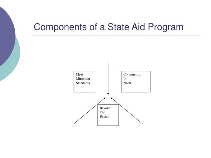 Components of a state aid program