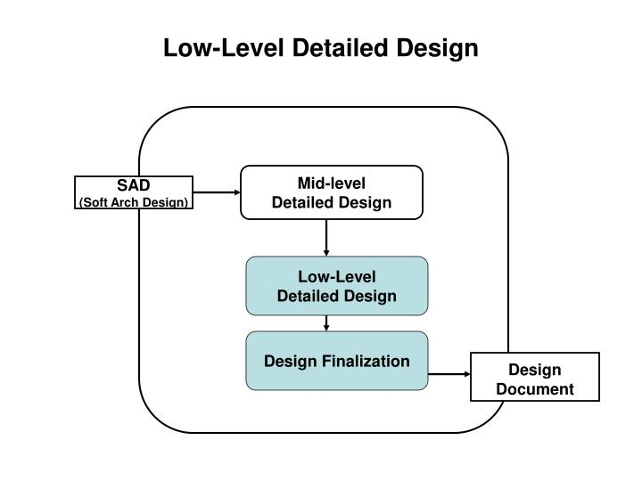 low level detailed design