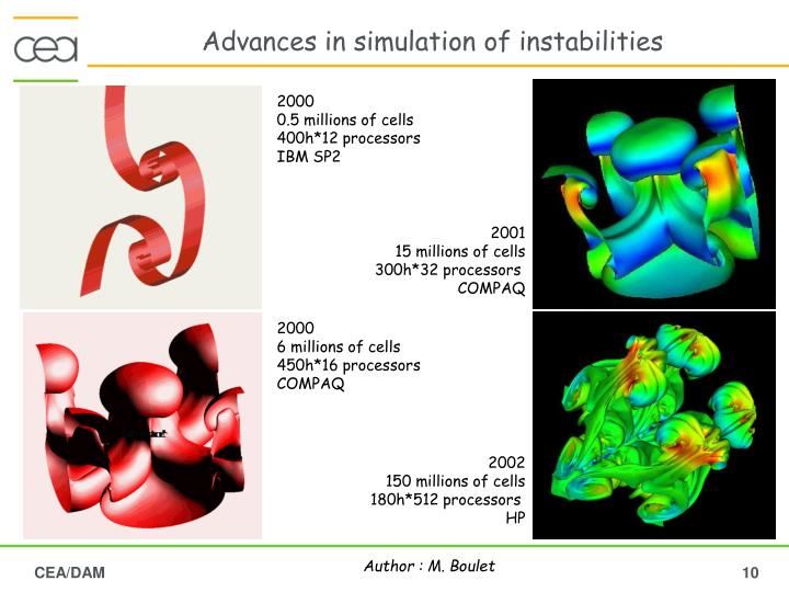 Advances in simulation of instabilities