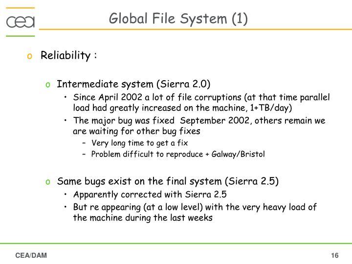 Global File System (1)