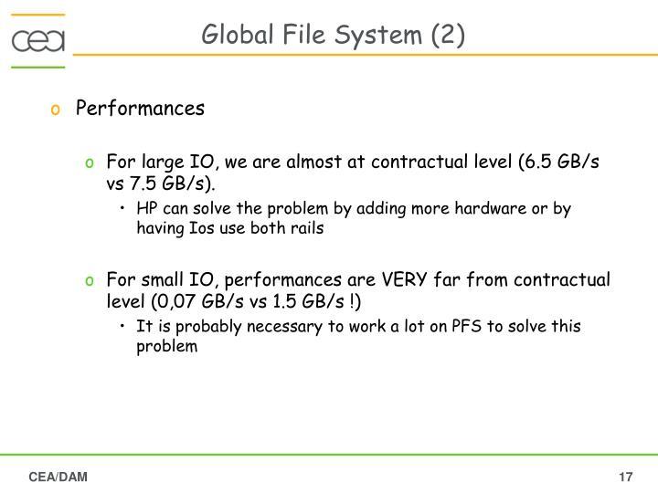 Global File System (2)
