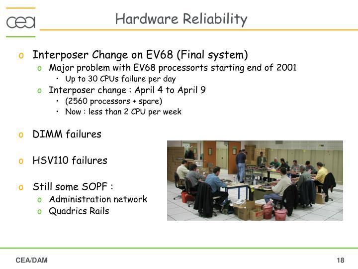 Hardware Reliability