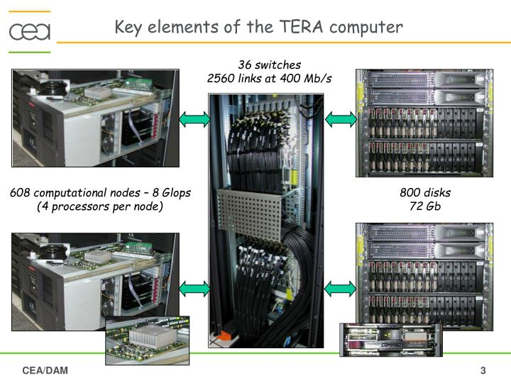 Key elements of the tera computer