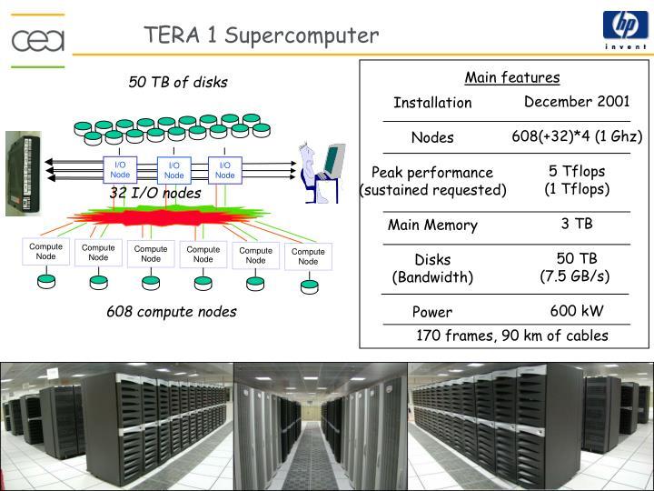 Tera 1 supercomputer